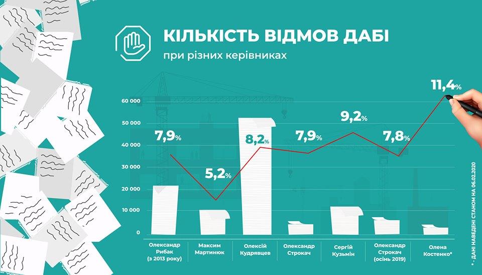 Конфедерація будівельників України